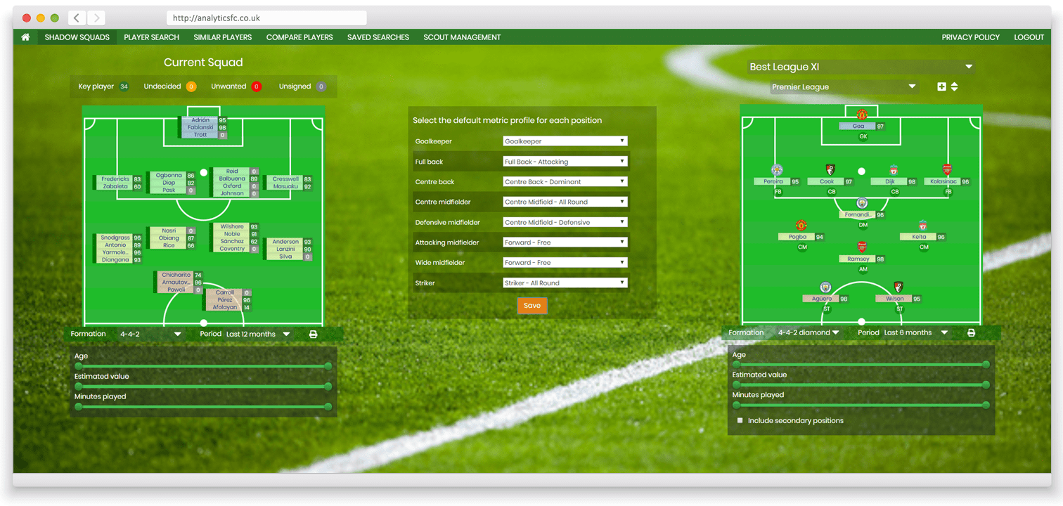 Software – Analytics FC